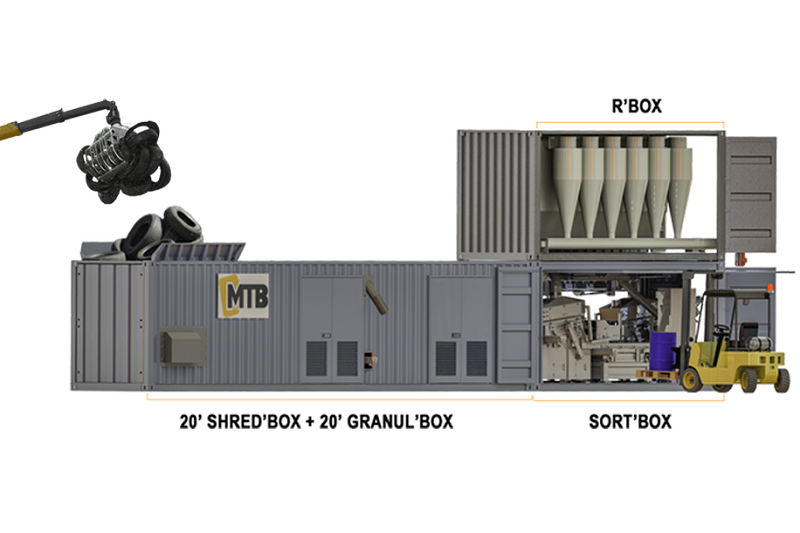 MTB Tire Box   WENDT Modular Recycling Systems